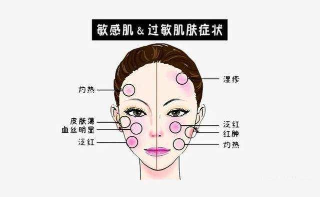 [護膚] 容易混淆的護膚知識